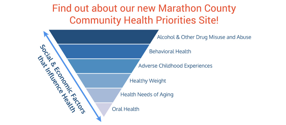 Community Health Priorities